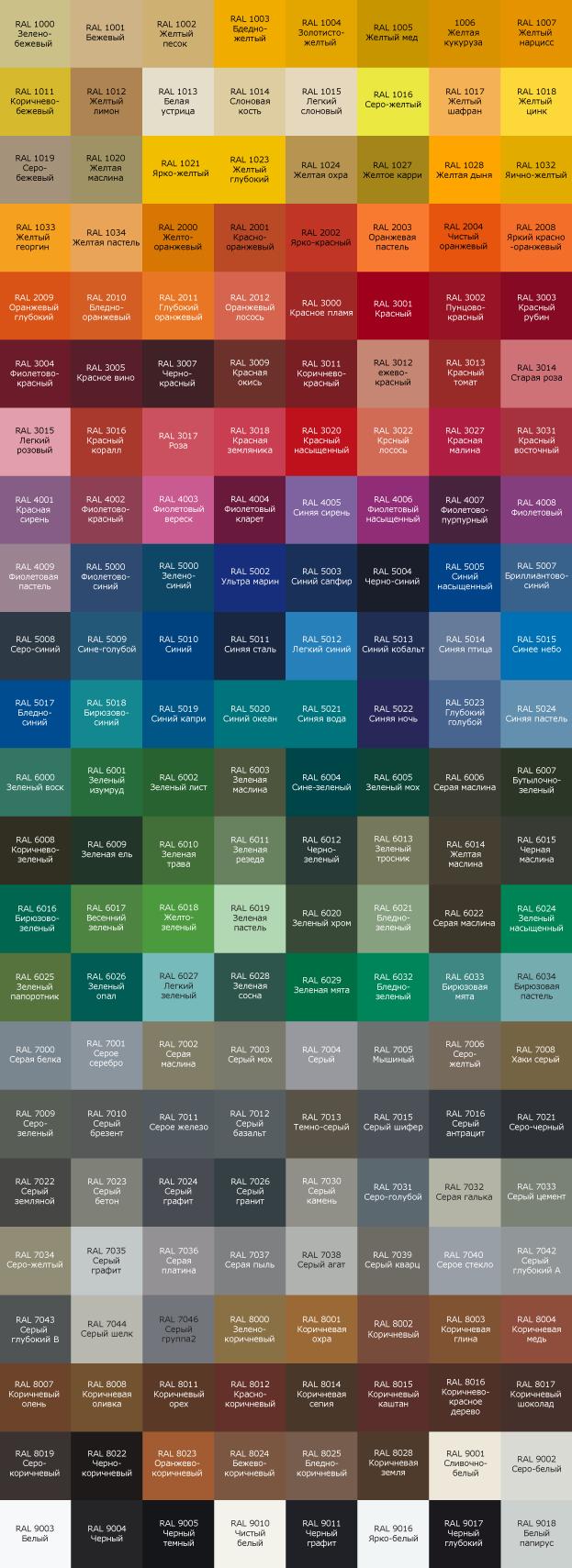 Цветовая гамма, RAL